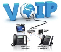 w660_11451820_voip1